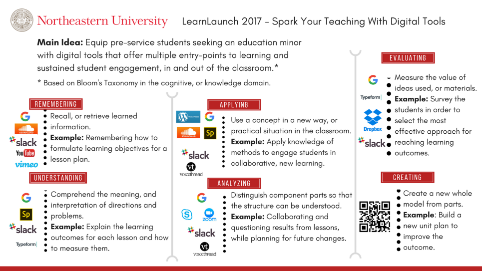 LearnLaunch Poster
